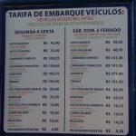 Os atuais preços dos pedágios para quem vai pegar a estrada no Carnaval