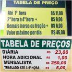 Veja a diferença dos preços praticados no Aeroporto de Salvador e nos estacionamentos na Av. Paralela