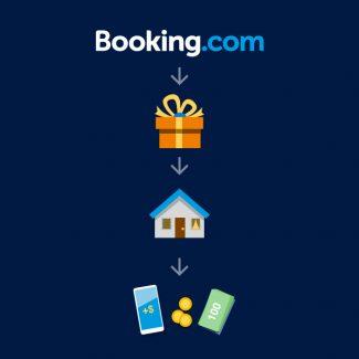 Aluguel de casas pelo Booking